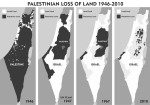 Palestinian loss of Land: 1946 - 2010